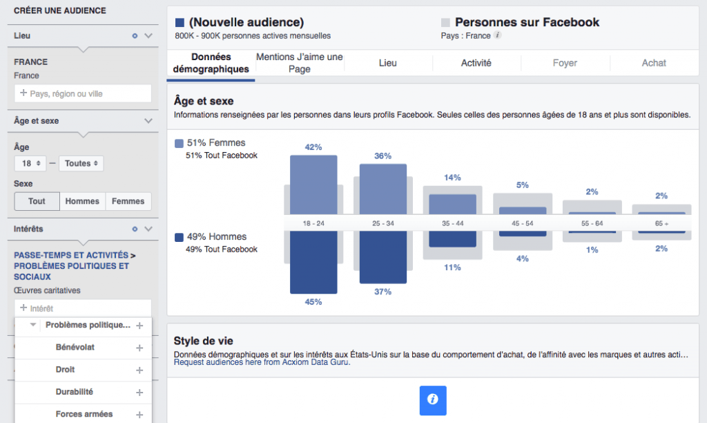 Audience Facebook Ads